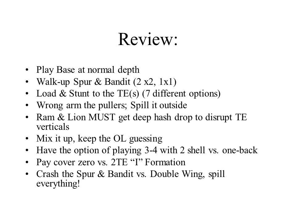 Review: Play Base at normal depth Walk-up Spur & Bandit (2 x2, 1x1)