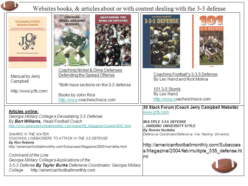 Websites books, & articles about or with content dealing with the 3-3 defense