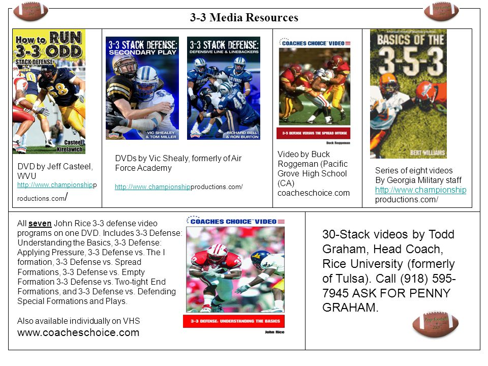 3-3 Media Resources Video by Buck Roggeman (Pacific Grove High School (CA) coacheschoice.com. DVDs by Vic Shealy, formerly of Air Force Academy.