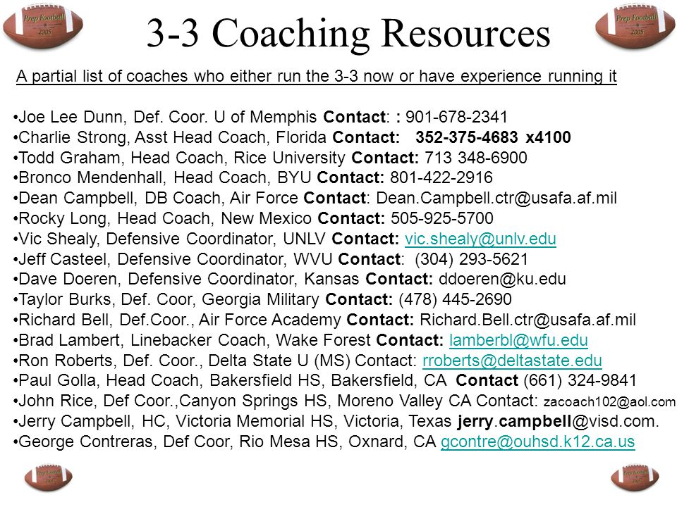 3-3 Coaching Resources A partial list of coaches who either run the 3-3 now or have experience running it.