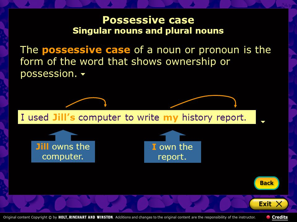 Possessive case Singular nouns and plural nouns