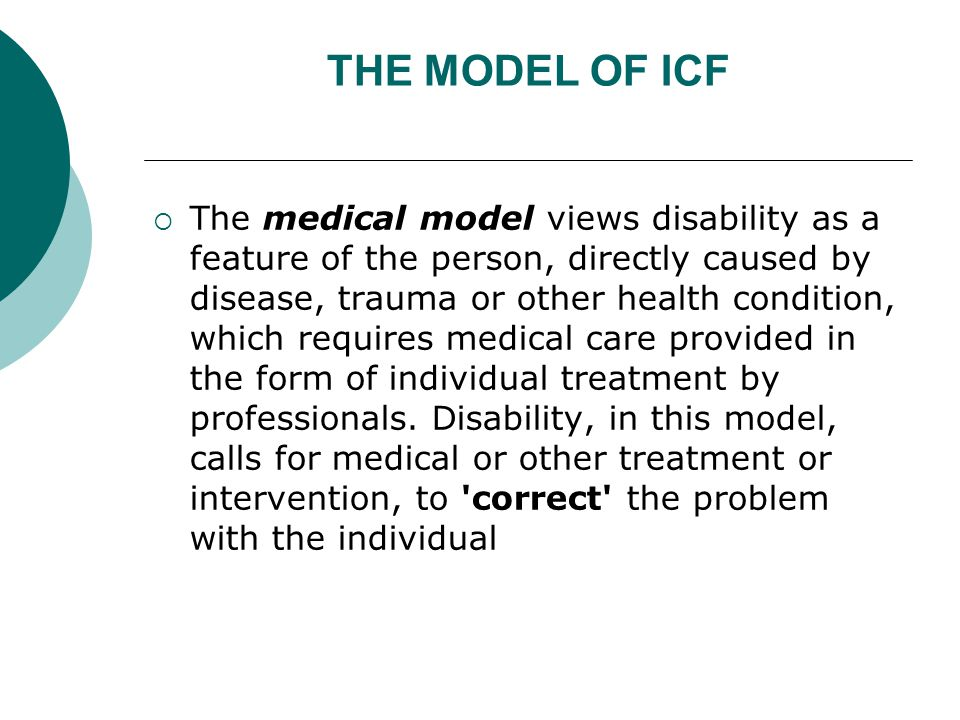 THE MODEL OF ICF
