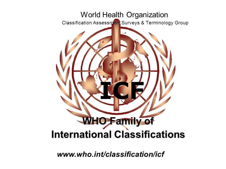 International Classifications