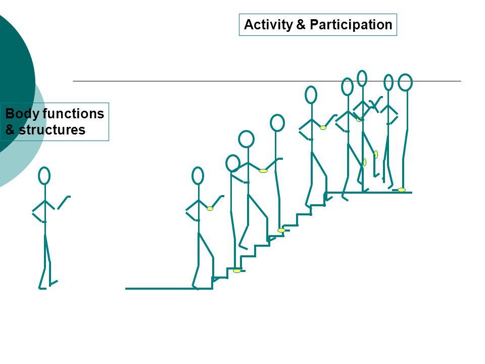 Activity & Participation