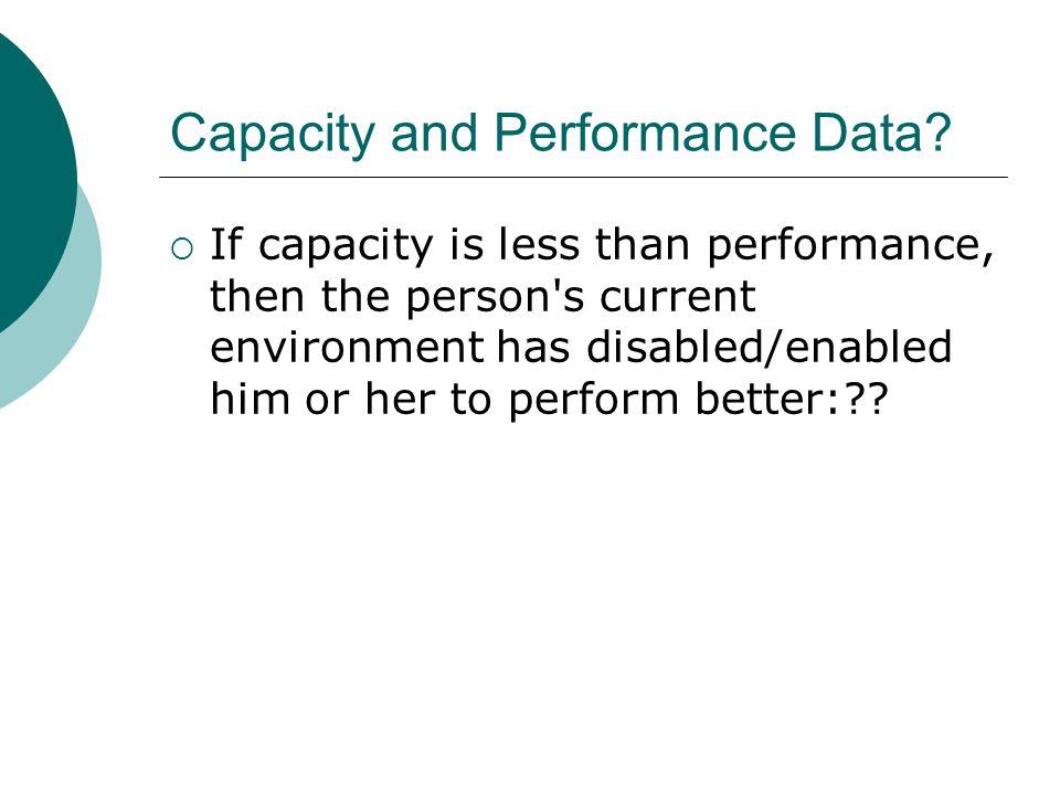 Capacity and Performance Data