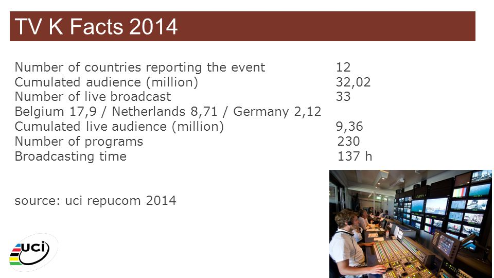 TV K Facts 2014 Number of countries reporting the event 12