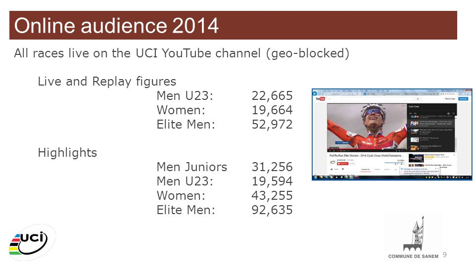 Online audience 2014 All races live on the UCI YouTube channel (geo-blocked) Live and Replay figures.