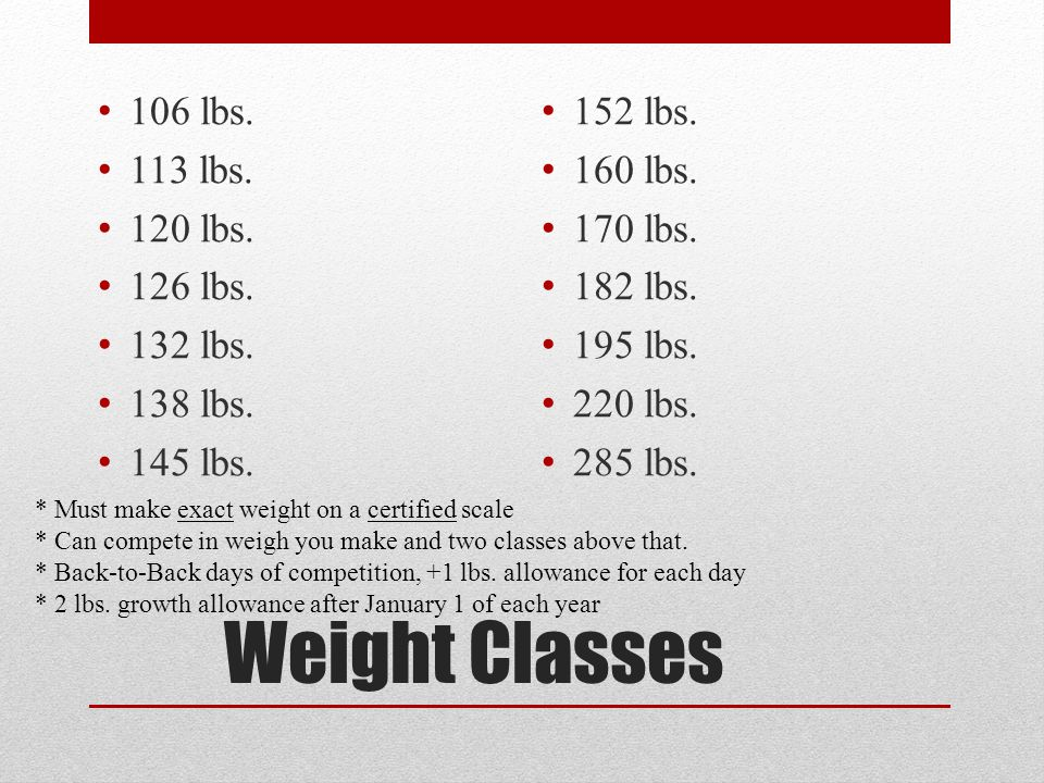 Weight Classes 106 lbs. 113 lbs. 120 lbs. 126 lbs. 132 lbs. 138 lbs.