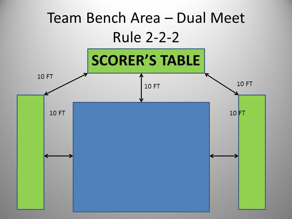 Team Bench Area – Dual Meet Rule 2-2-2