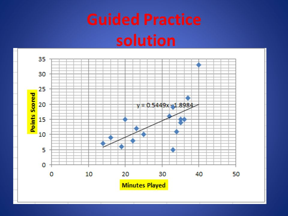 Guided Practice solution