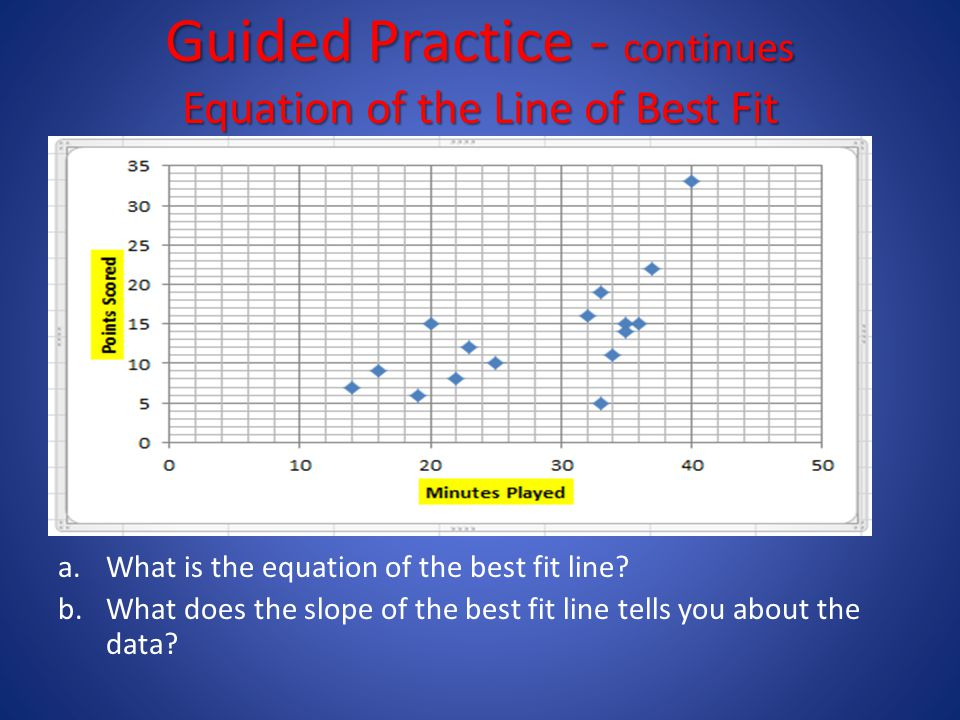 Guided Practice - continues Equation of the Line of Best Fit