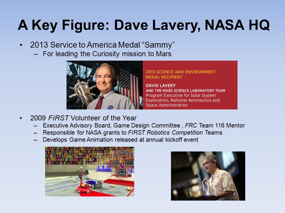 A Key Figure: Dave Lavery, NASA HQ