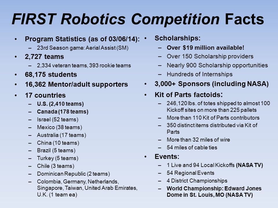 FIRST Robotics Competition Facts