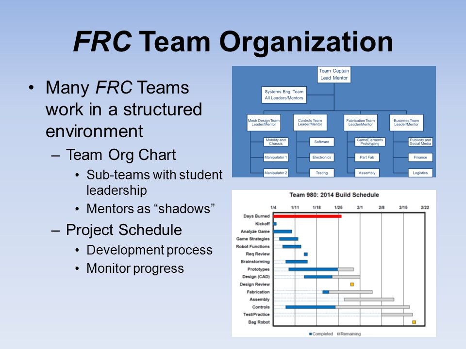 FRC Team Organization Many FRC Teams work in a structured environment
