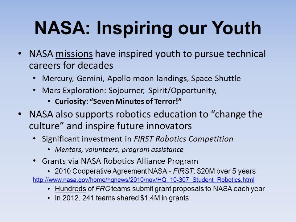 NASA: Inspiring our Youth