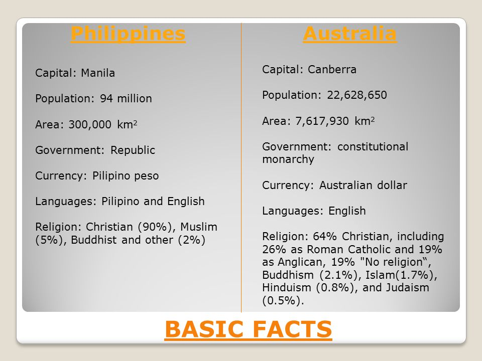 BASIC FACTS Philippines Australia Capital: Canberra Capital: Manila