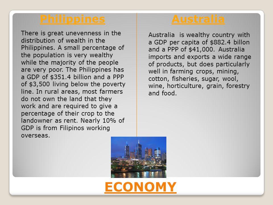 ECONOMY Philippines Australia