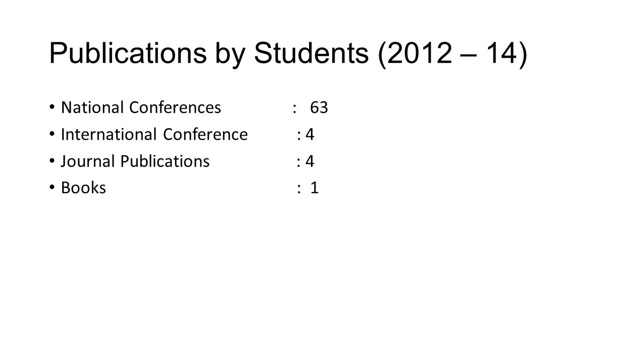 Publications by Students (2012 – 14)