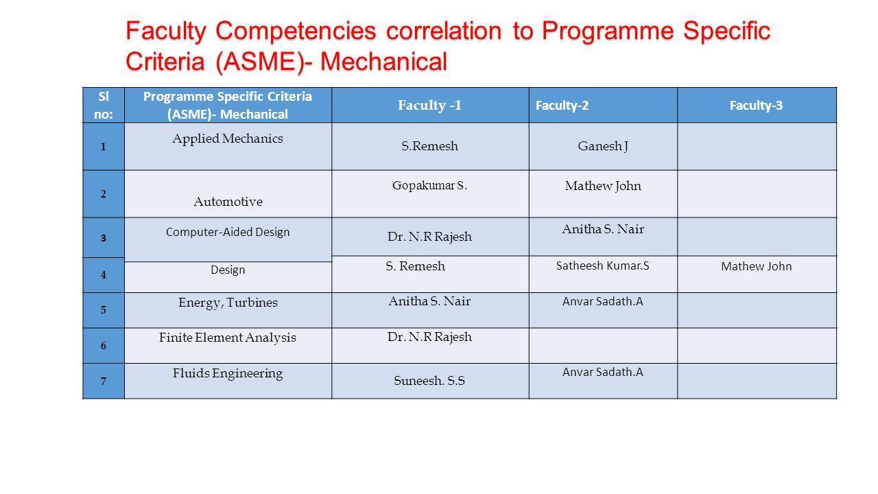 Programme Specific Criteria (ASME)- Mechanical