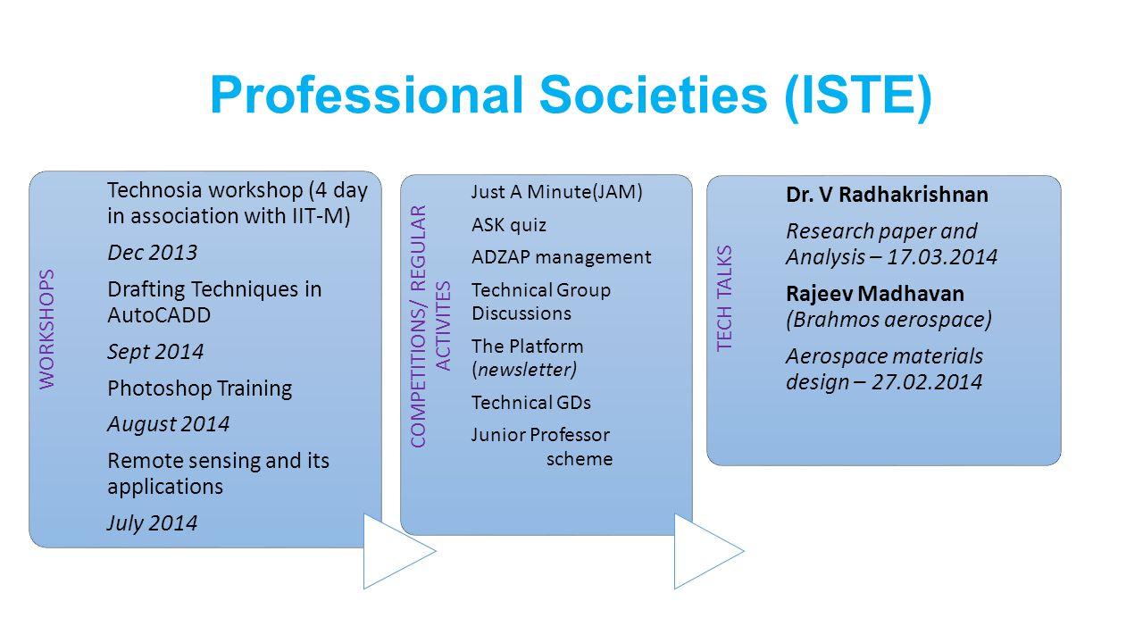 Professional Societies (ISTE)