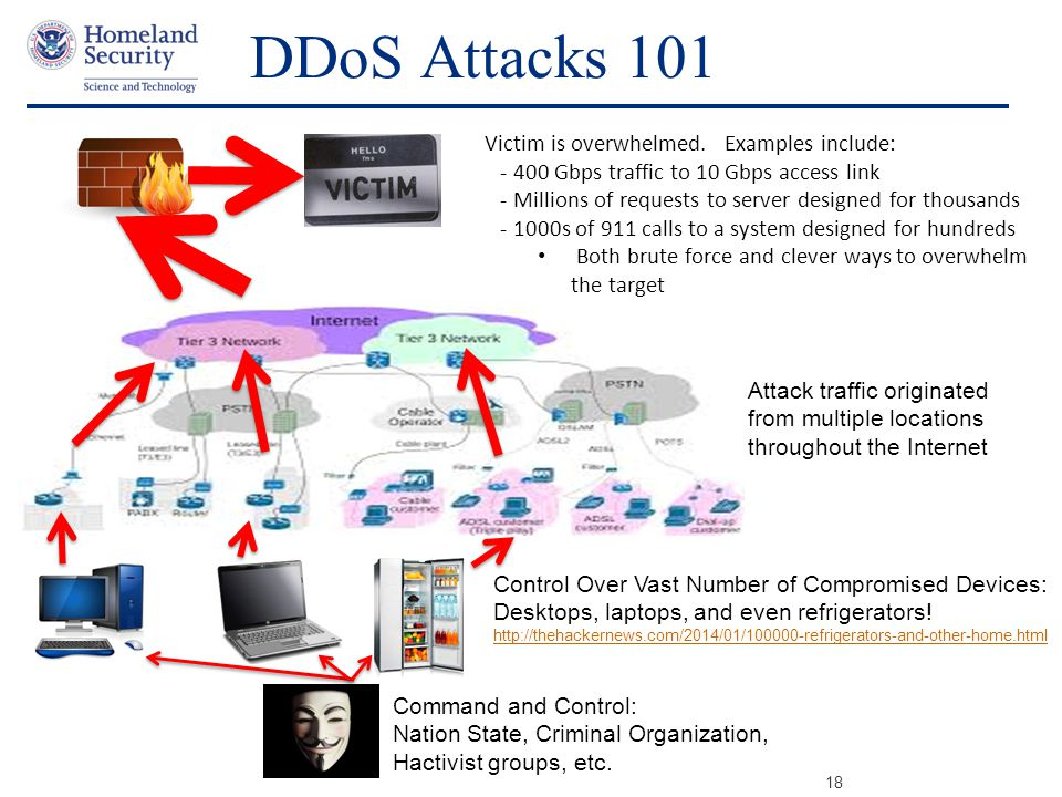 DDoS Attacks 101 Victim is overwhelmed. Examples include: