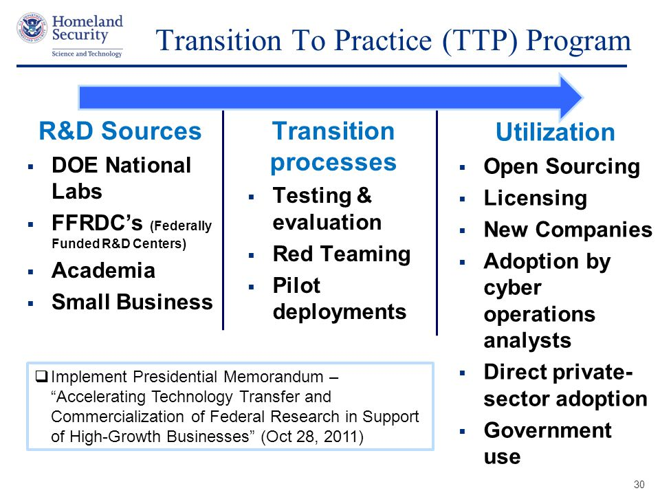 Transition To Practice (TTP) Program