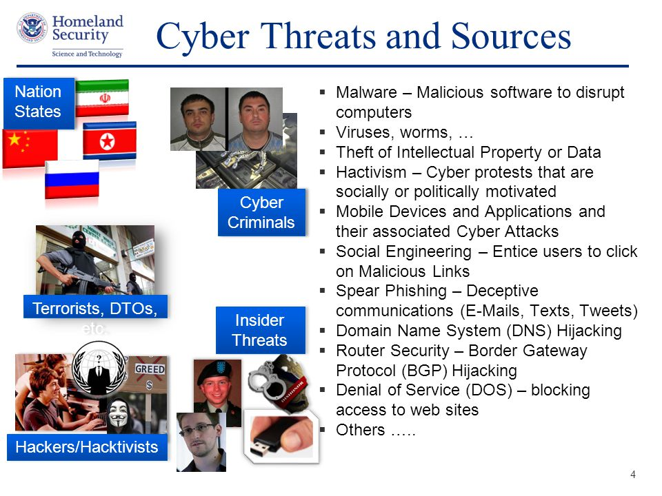 Cyber Threats and Sources