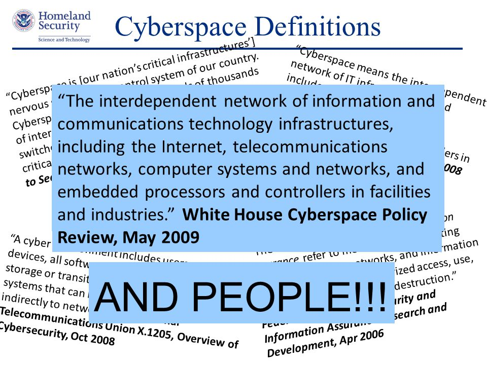Cyberspace Definitions