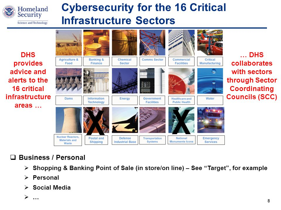 Cybersecurity for the 16 Critical Infrastructure Sectors