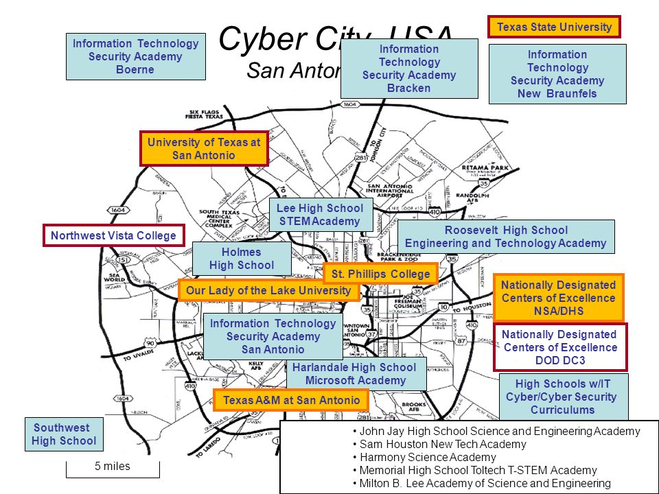 Cyber City, USA San Antonio, Texas