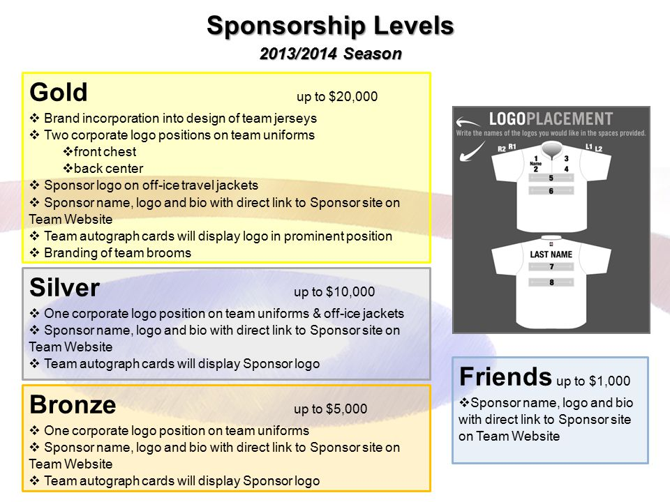 Sponsorship Levels Gold up to $20,000 Silver up to $10,000