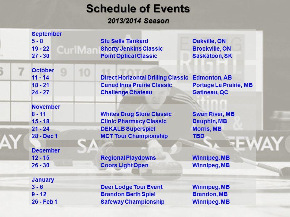 Schedule of Events 2013/2014 Season September