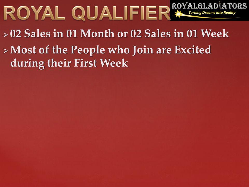 ROYAL QUALIFIER 02 Sales in 01 Month or 02 Sales in 01 Week