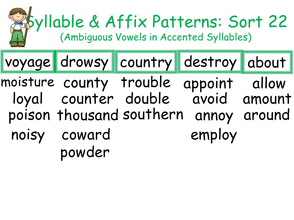 Syllable & Affix Patterns: Sort 22 (Ambiguous Vowels in Accented Syllables)