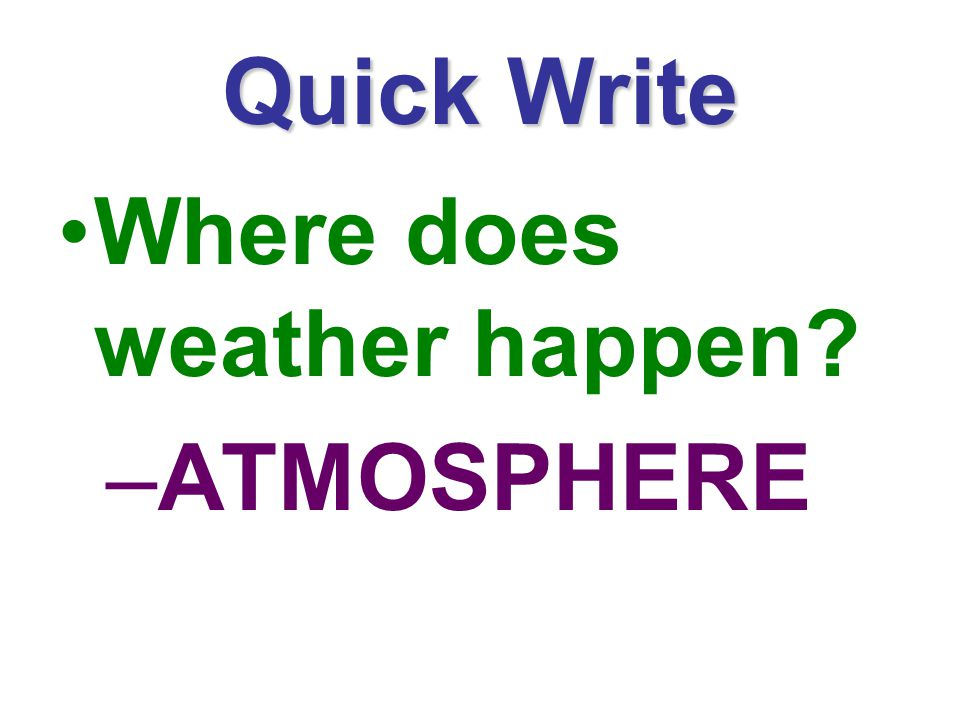 Quick Write Where does weather happen ATMOSPHERE