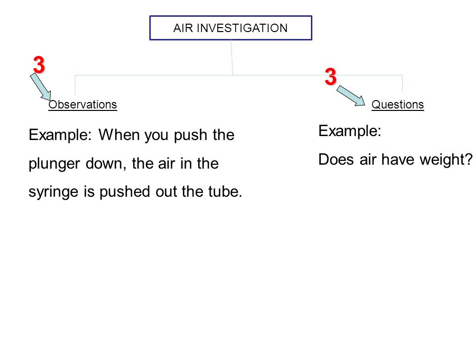 3 3 Example: Example: When you push the Does air have weight