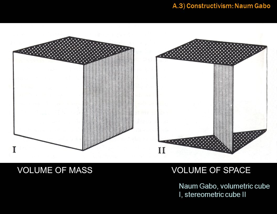 VOLUME OF MASS VOLUME OF SPACE