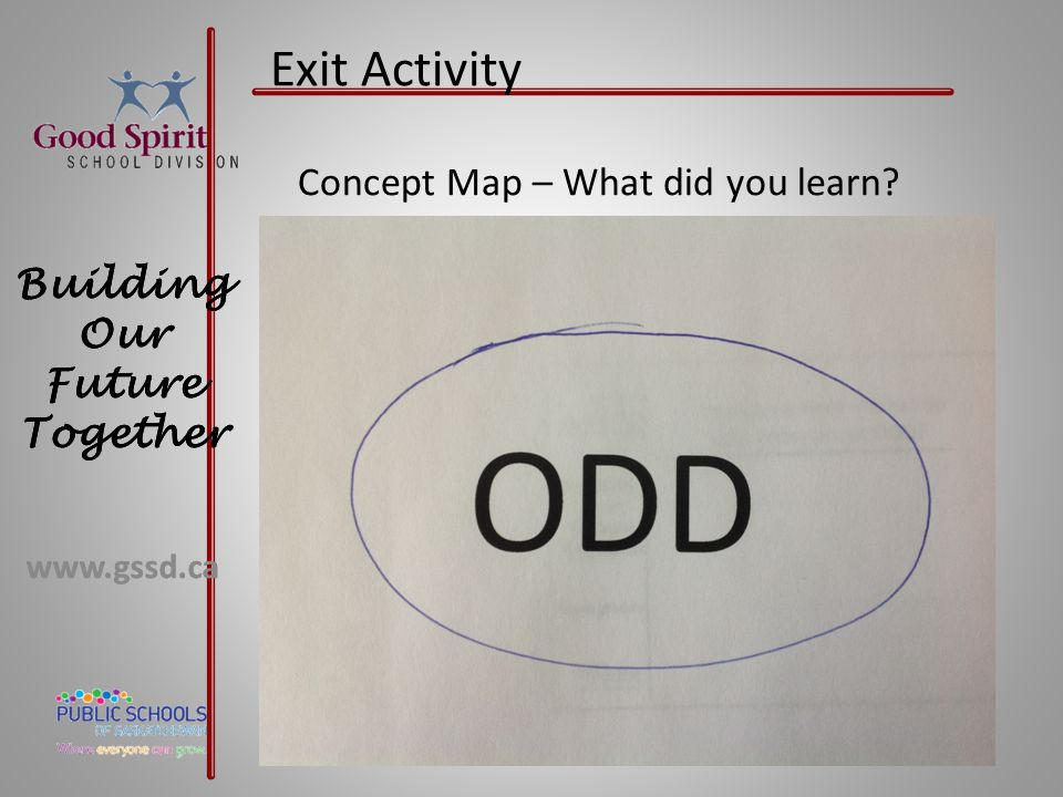 Exit Activity Concept Map – What did you learn