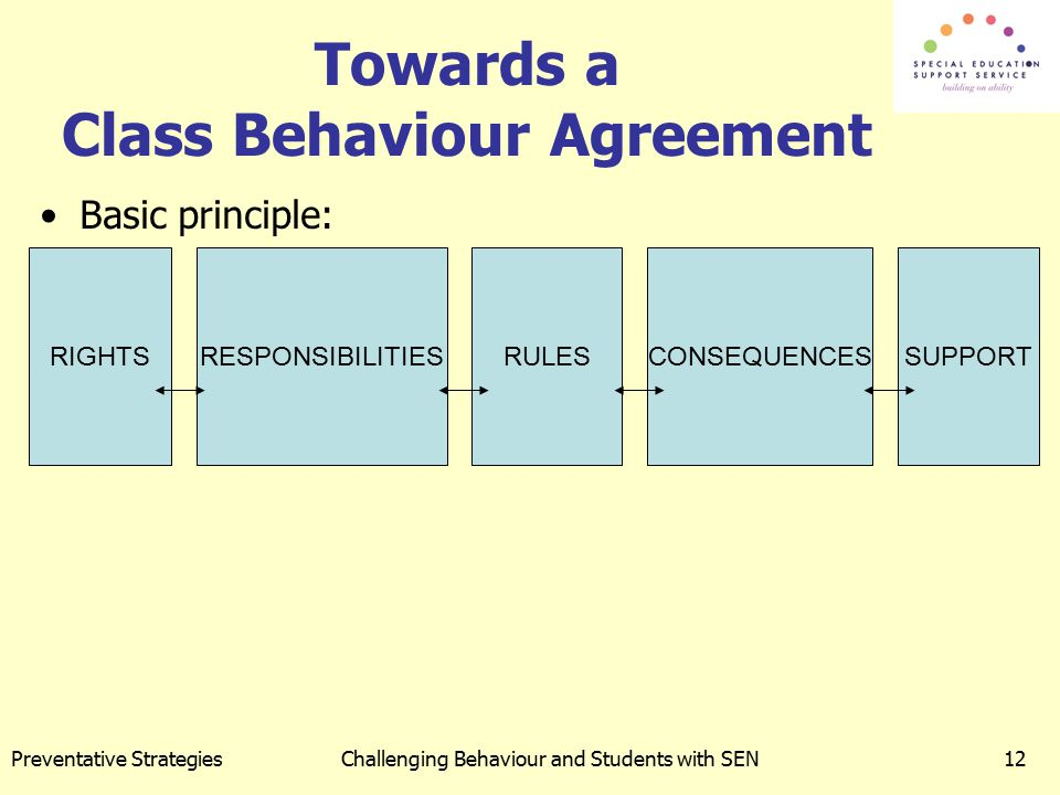 Towards a Class Behaviour Agreement