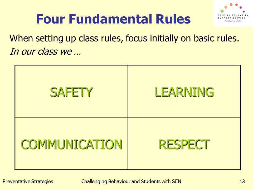 Four Fundamental Rules