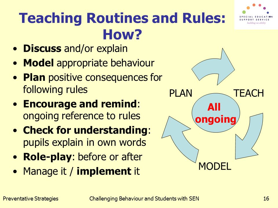 Teaching Routines and Rules: How