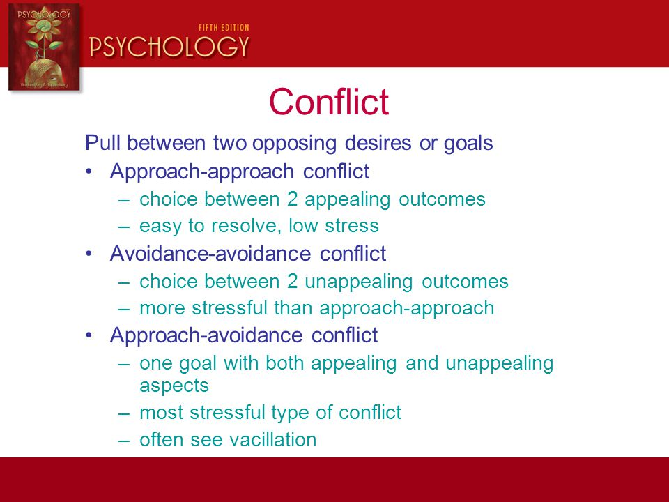 Conflict Pull between two opposing desires or goals