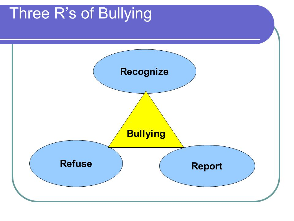 Three R's of Bullying Recognize Bullying Refuse Report