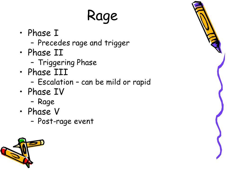 Rage Phase I Phase II Phase III Phase IV Phase V