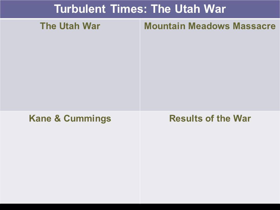 Turbulent Times: The Utah War Mountain Meadows Massacre