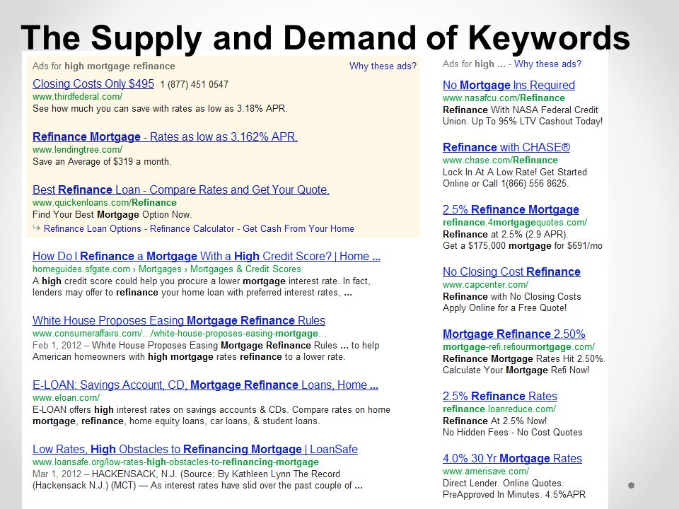 The Supply and Demand of Keywords
