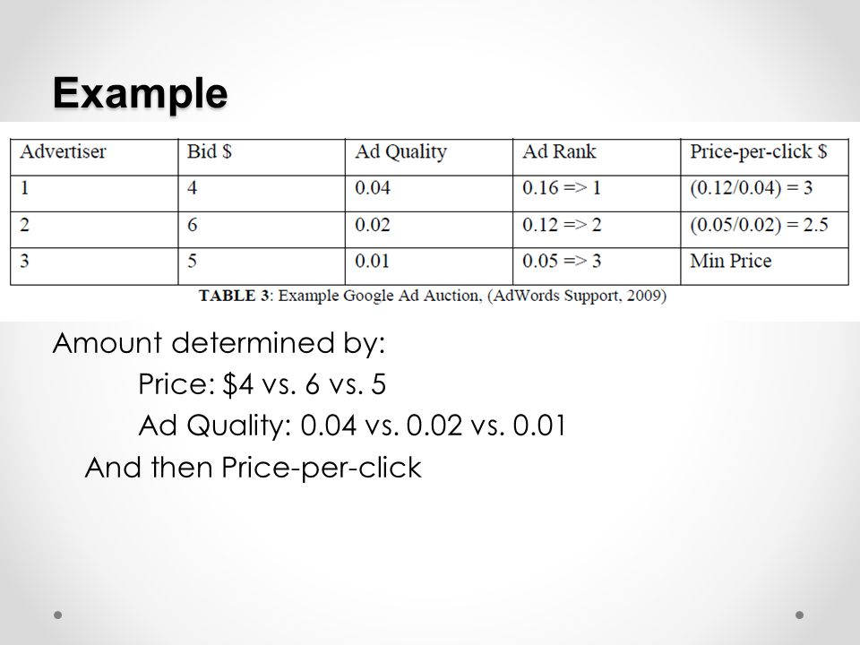 Example Amount determined by: Price: $4 vs. 6 vs. 5