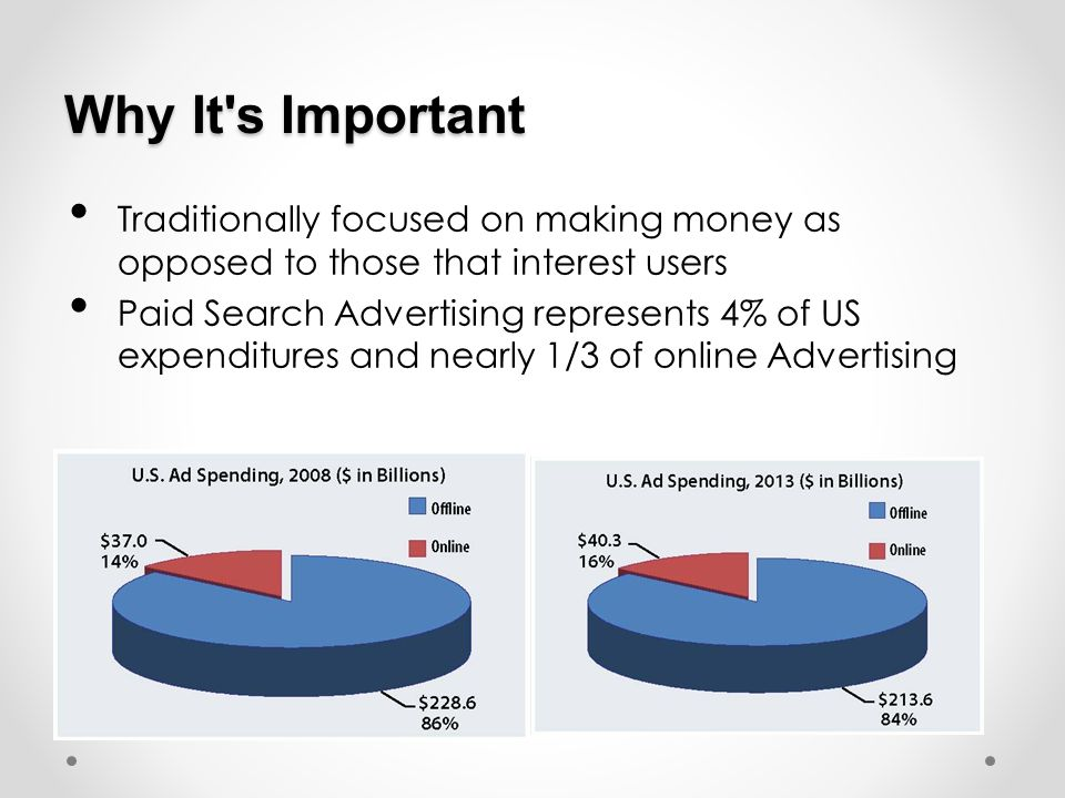 Why It s Important Traditionally focused on making money as opposed to those that interest users.