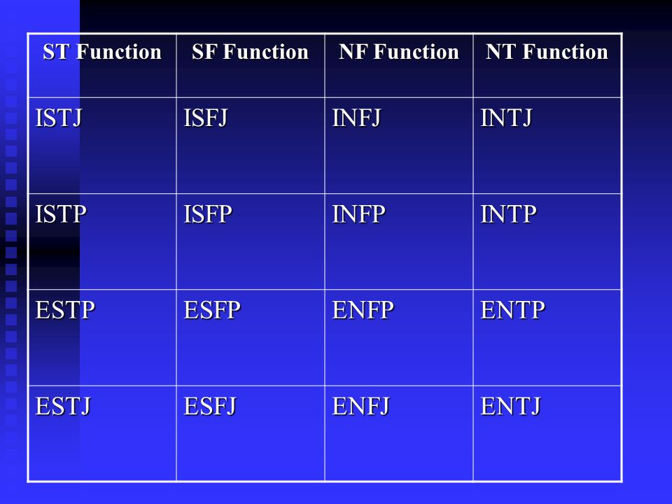 istp dating infp
