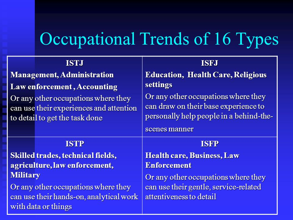 Occupational Trends of 16 Types